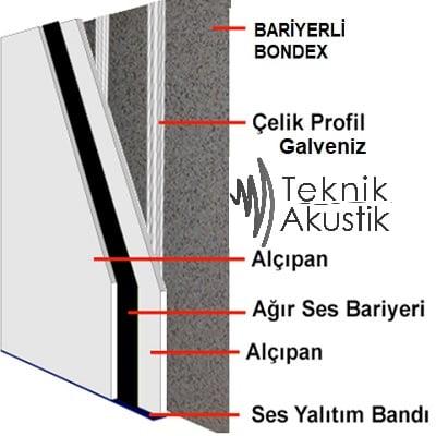 Epdm Kauçuk Bariyer 3,2 MM